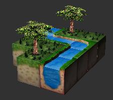 Modelos 3D correspondentes na engine do jogo